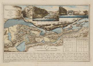 Trollhättan och dess kanal - 1800-tal