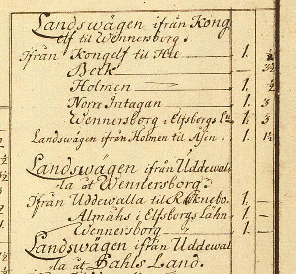Bohuslän 1733